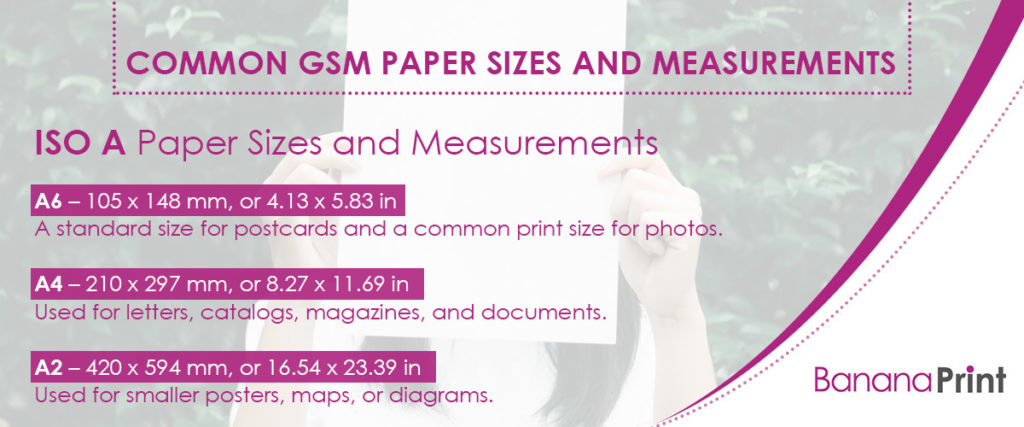 What Is GSM Paper